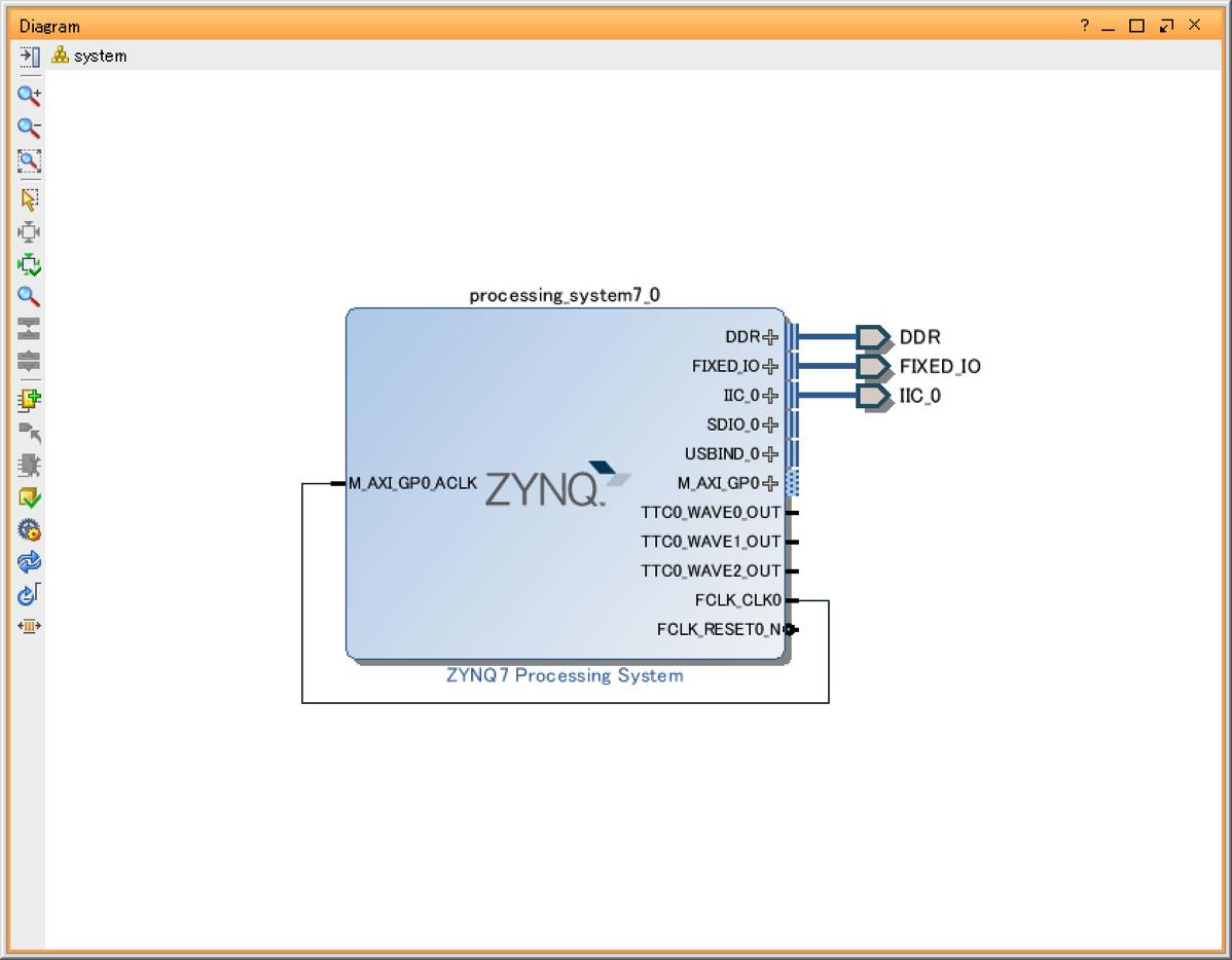 I2C Make External