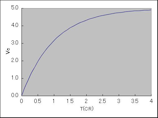 CR_Curve
