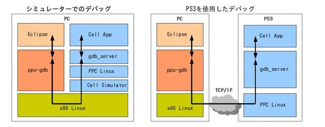 Gdb_server_4